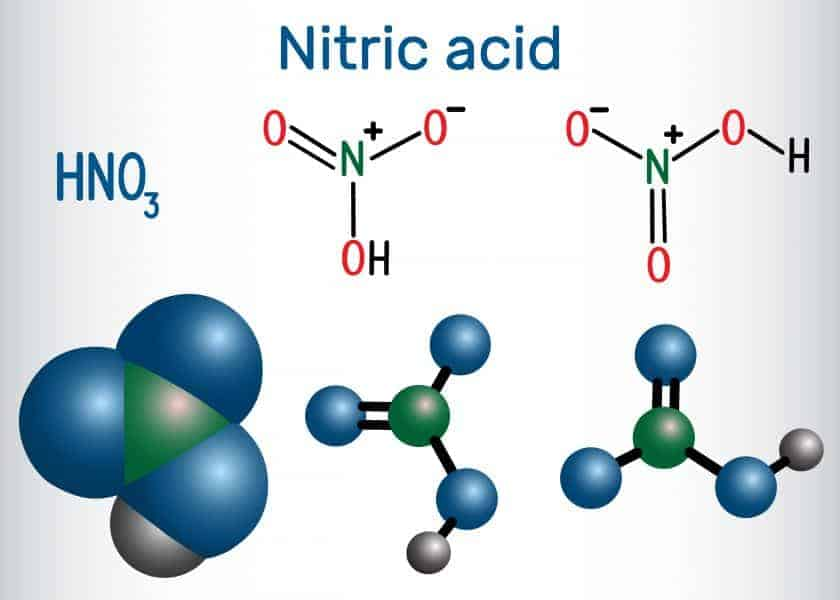 The chemical formula of nitric acid