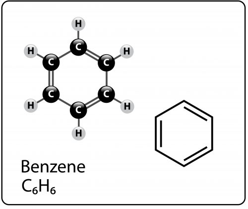 The structural formula of benzene